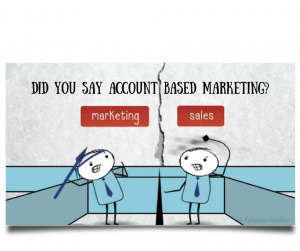 did-you-say-account-based-marketing