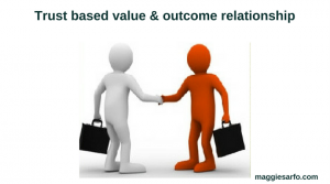 trust-based-value-outcome-relationship