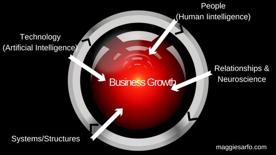 AI & BUSINESS (1)